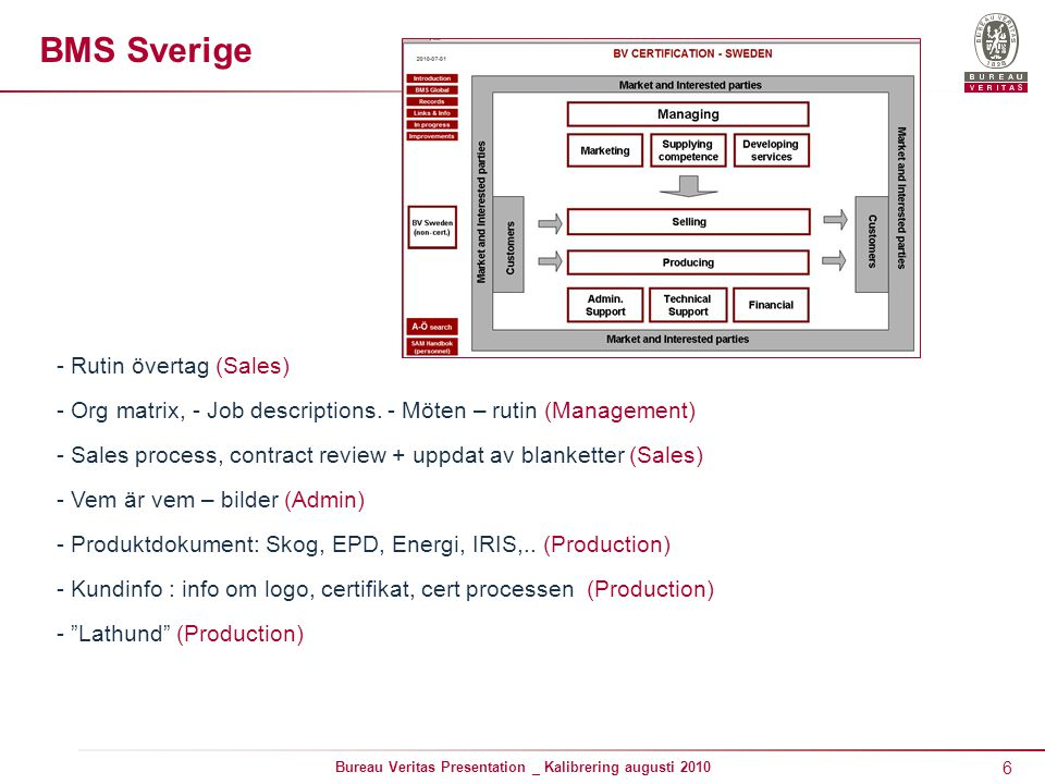 6 Bureau Veritas Presentation _ Kalibrering augusti 2010 BMS Sverige - Rutin övertag (Sales) - Org matrix, - Job descriptions. - Möten – rutin (Manage
