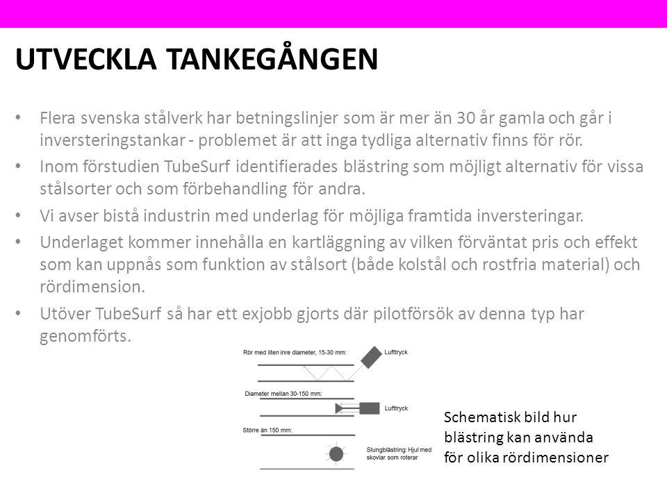 UTVECKLA TANKEGÅNGEN Flera svenska stålverk har betningslinjer som är mer än 30 år gamla och går i inversteringstankar - problemet är att inga tydliga