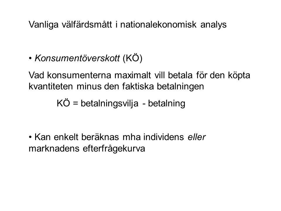 Vanliga välfärdsmått i nationalekonomisk analys Konsumentöverskott (KÖ) Vad konsumenterna maximalt vill betala för den köpta kvantiteten minus den fak