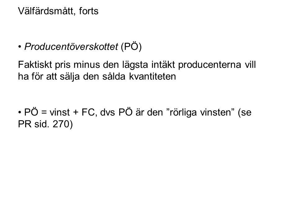 Producent överskott Konsument överskott Kvantitet 0 Pris S D 5 Q0Q0 Konsument C 10 7 Konsument BKonsument A