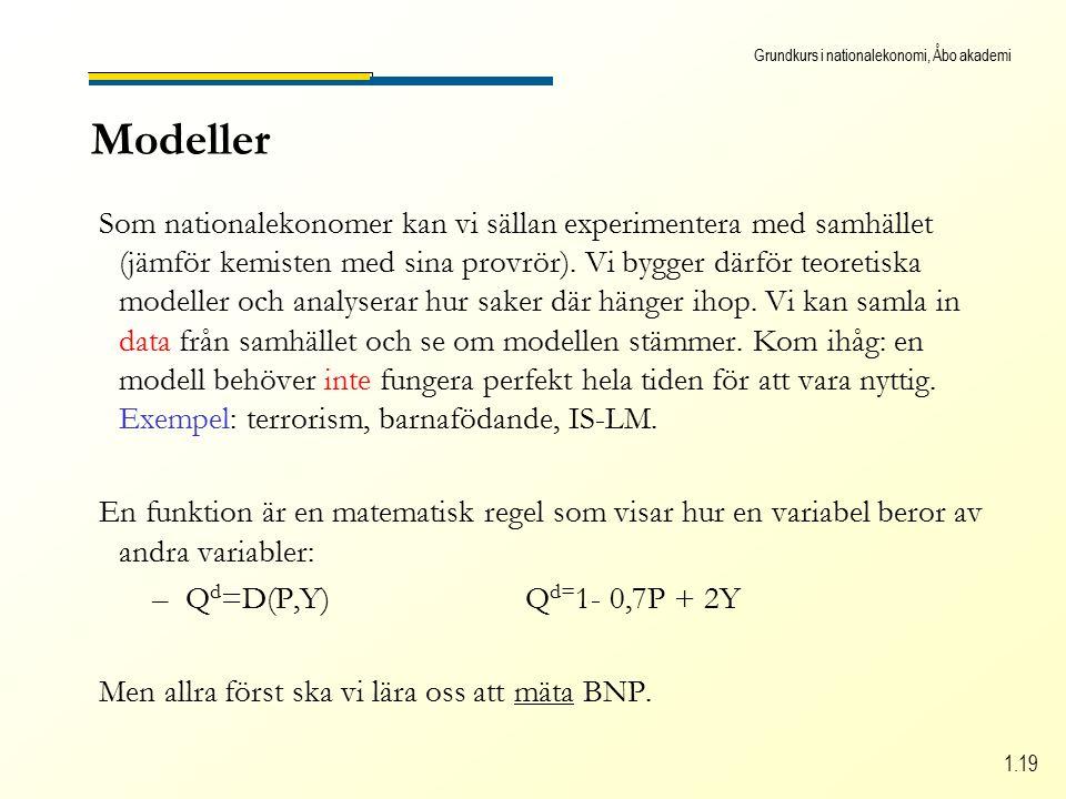 Grundkurs i nationalekonomi, Åbo akademi 1.19 Modeller Som nationalekonomer kan vi sällan experimentera med samhället (jämför kemisten med sina provrör).