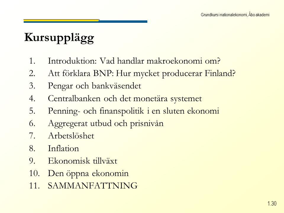 Grundkurs i nationalekonomi, Åbo akademi 1.30 Kursupplägg 1.Introduktion: Vad handlar makroekonomi om.