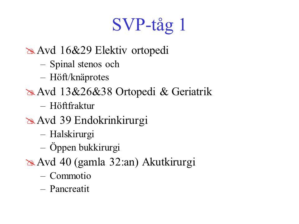 SVP-tåg 1 @Avd 16&29 Elektiv ortopedi –Spinal stenos och –Höft/knäprotes @Avd 13&26&38 Ortopedi & Geriatrik –Höftfraktur @Avd 39 Endokrinkirurgi –Halskirurgi –Öppen bukkirurgi @Avd 40 (gamla 32:an) Akutkirurgi –Commotio –Pancreatit