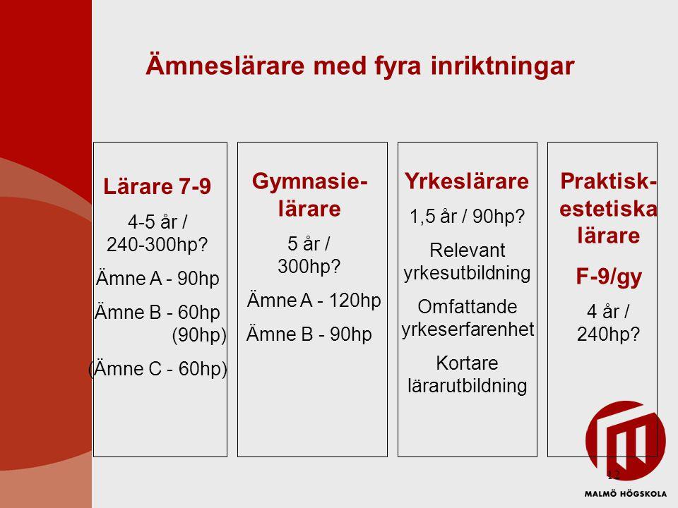 12 Ämneslärare med fyra inriktningar Yrkeslärare 1,5 år / 90hp.