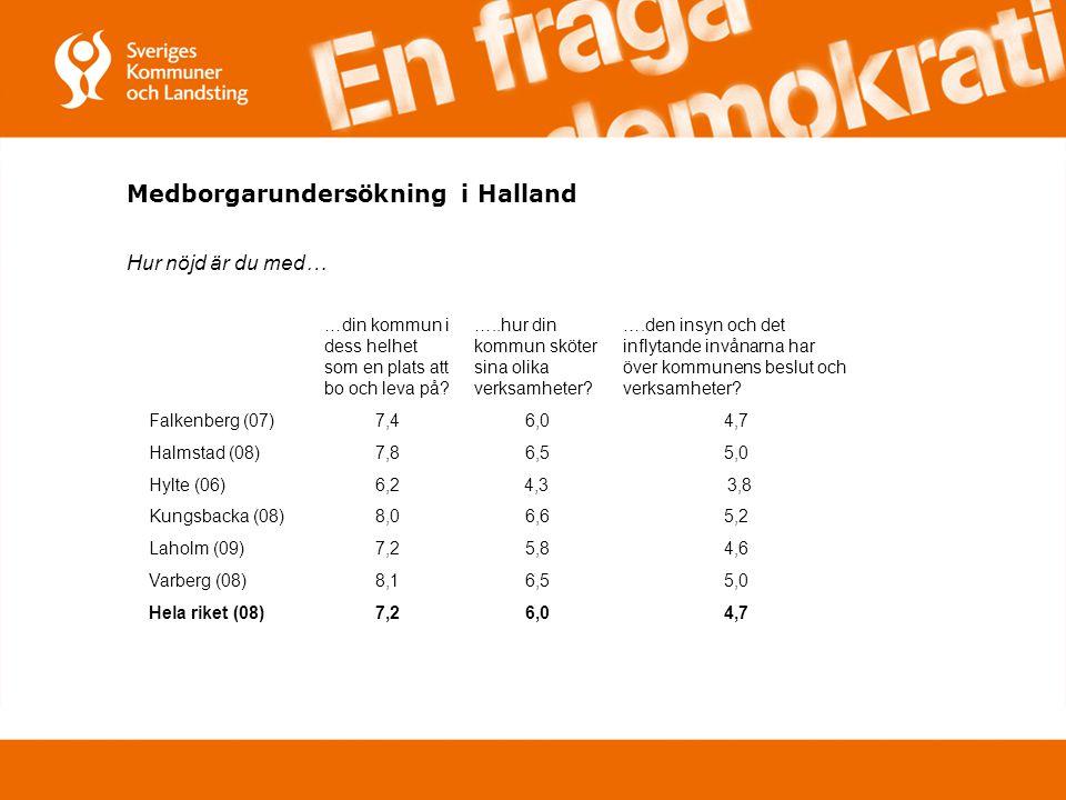 Medborgarundersökning i Halland Hur nöjd är du med… …din kommun i dess helhet som en plats att bo och leva på.
