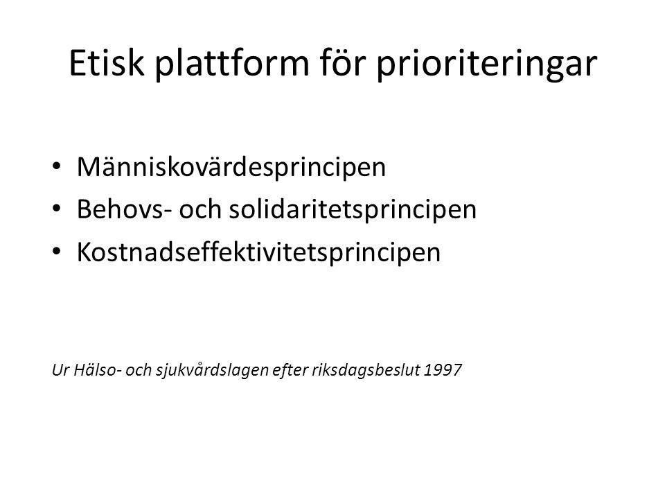 Etisk plattform för prioriteringar Människovärdesprincipen Behovs- och solidaritetsprincipen Kostnadseffektivitetsprincipen Ur Hälso- och sjukvårdslagen efter riksdagsbeslut 1997