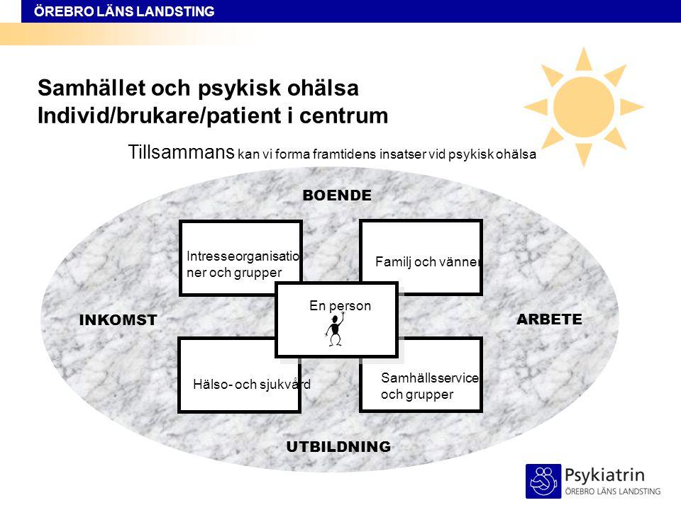 ÖREBRO LÄNS LANDSTING Psykiatrins utveckling 2008 - 2011