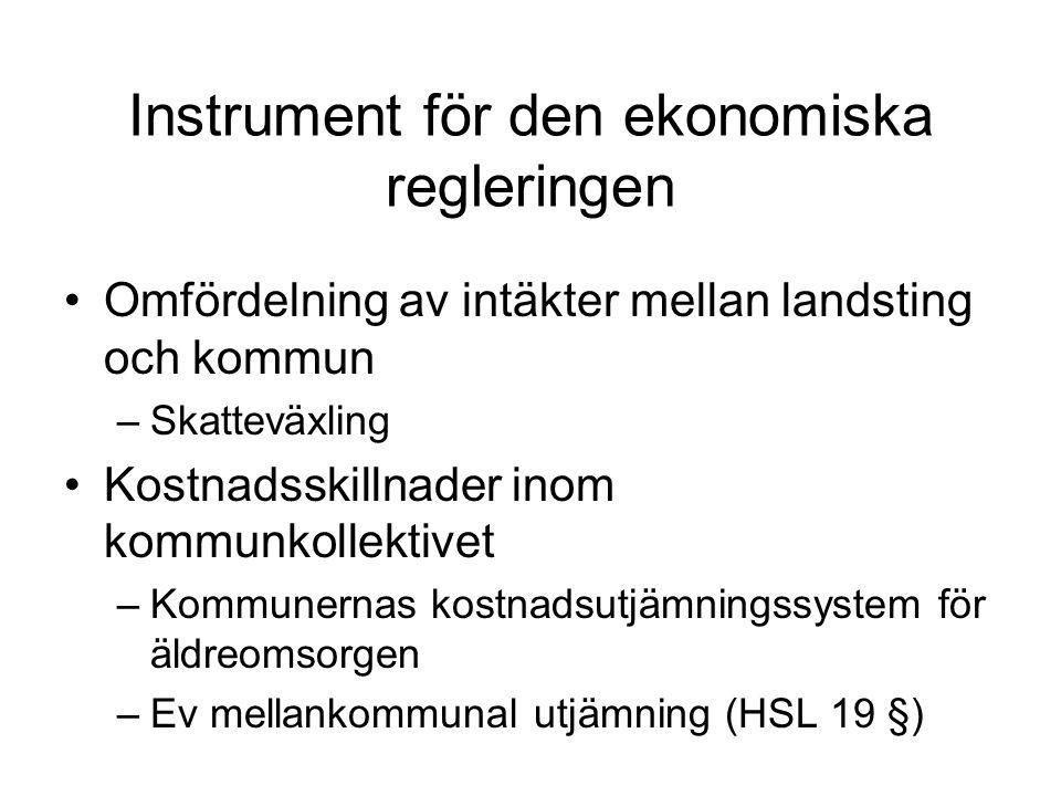 Instrument för den ekonomiska regleringen Omfördelning av intäkter mellan landsting och kommun –Skatteväxling Kostnadsskillnader inom kommunkollektivet –Kommunernas kostnadsutjämningssystem för äldreomsorgen –Ev mellankommunal utjämning (HSL 19 §)
