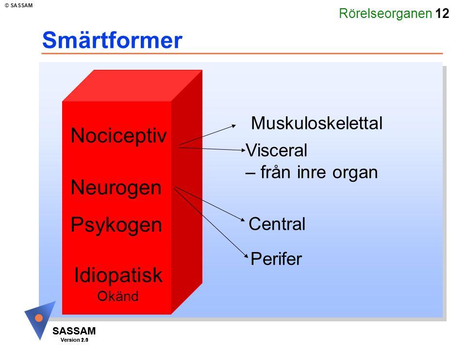 Rörelseorganen 12 SASSAM Version 1.1 © SASSAM SASSAM Version 2.0 Smärtformer Nociceptiv Neurogen Psykogen Idiopatisk Okänd Muskuloskelettal Visceral –