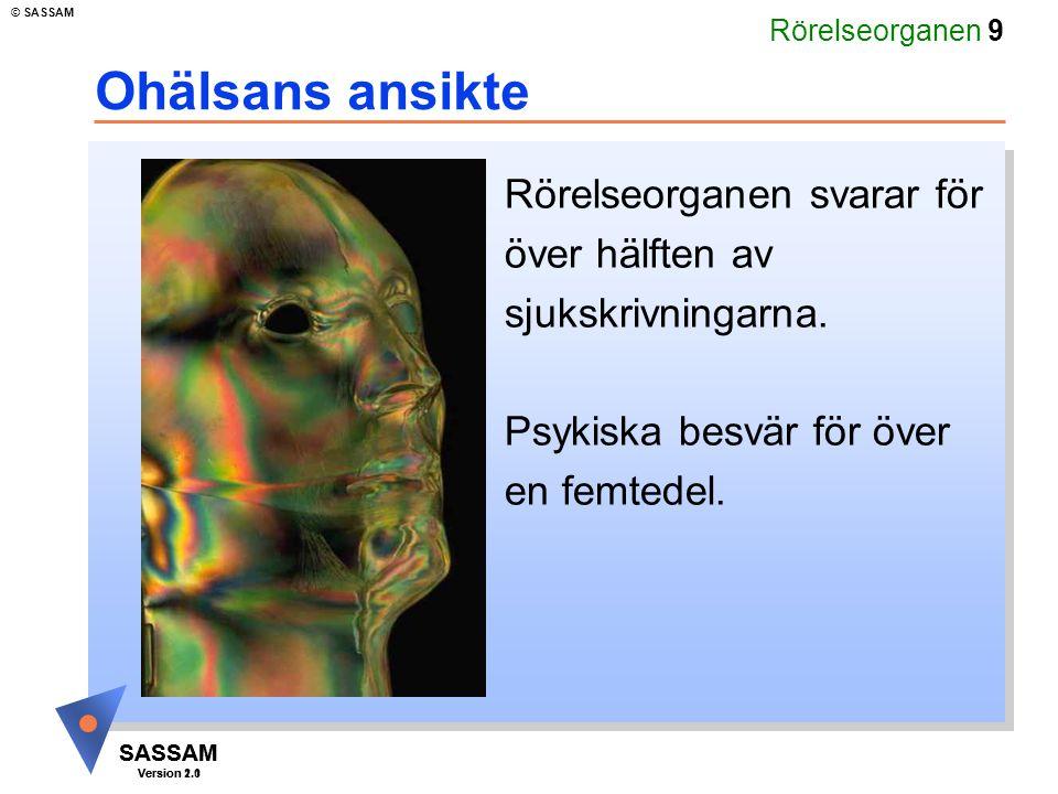 Rörelseorganen 9 SASSAM Version 1.1 © SASSAM SASSAM Version 2.0 Ohälsans ansikte Rörelseorganen svarar för över hälften av sjukskrivningarna. Psykiska