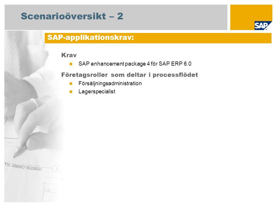 Scenarioöversikt – 2 Krav SAP enhancement package 4 för SAP ERP 6.0 Företagsroller som deltar i processflödet Försäljningsadministration Lagerspecialist SAP-applikationskrav: