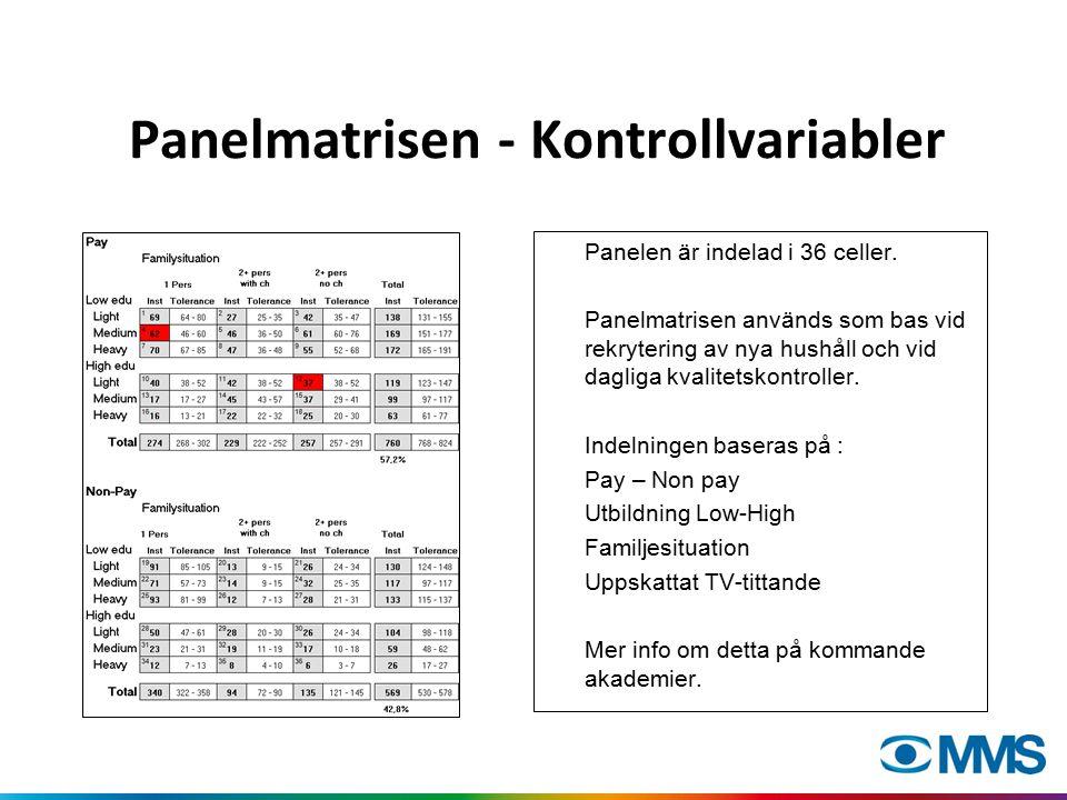 Panelmatrisen - Kontrollvariabler Panelen är indelad i 36 celler. Panelmatrisen används som bas vid rekrytering av nya hushåll och vid dagliga kvalite