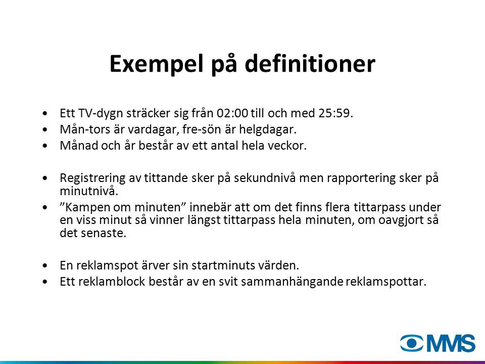 Exempel på definitioner Ett TV-dygn sträcker sig från 02:00 till och med 25:59.