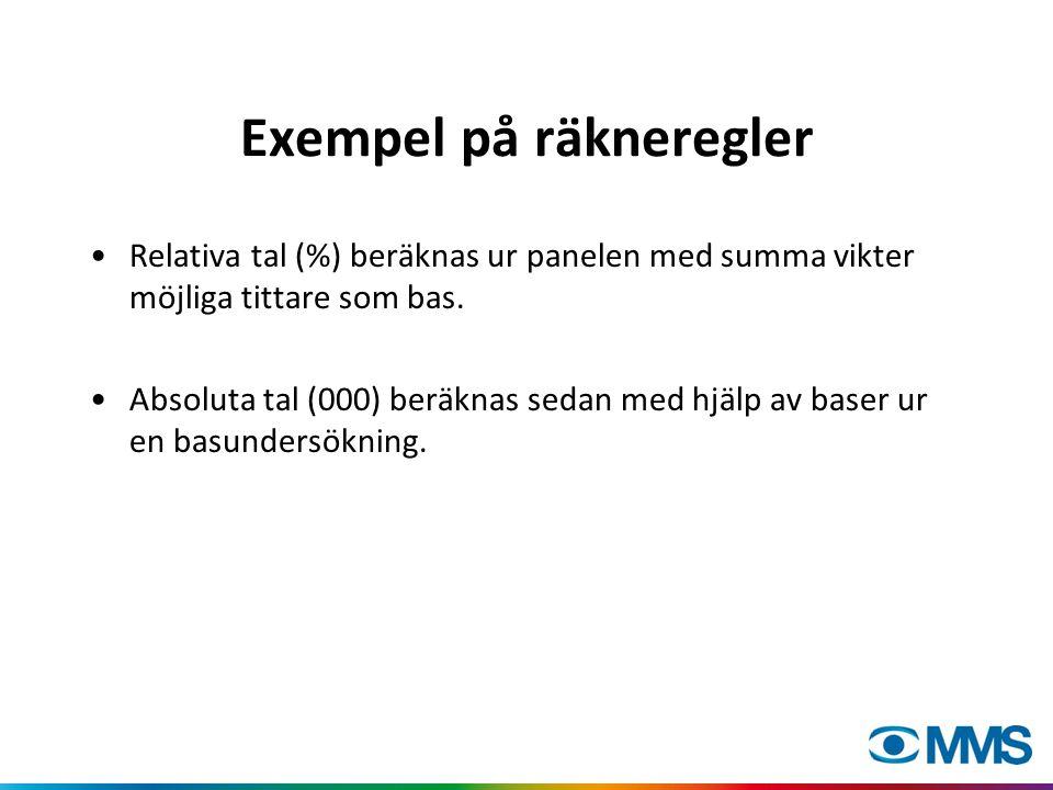 Exempel på räkneregler Relativa tal (%) beräknas ur panelen med summa vikter möjliga tittare som bas. Absoluta tal (000) beräknas sedan med hjälp av b
