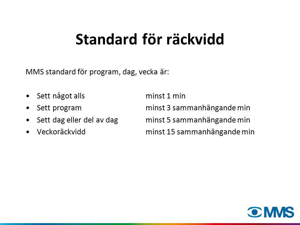 Standard för räckvidd MMS standard för program, dag, vecka är: Sett något allsminst 1 min Sett programminst 3 sammanhängande min Sett dag eller del av dagminst 5 sammanhängande min Veckoräckviddminst 15 sammanhängande min