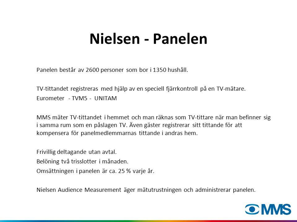Nielsen - Panelen Panelen består av 2600 personer som bor i 1350 hushåll. TV-tittandet registreras med hjälp av en speciell fjärrkontroll på en TV-mät