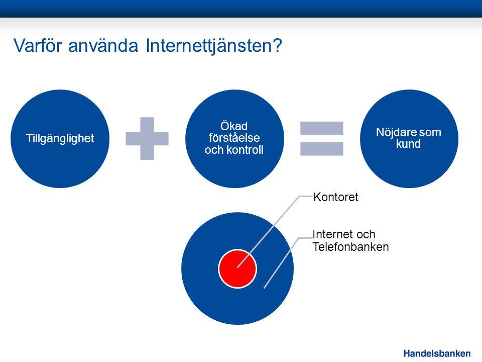 Varför använda Internettjänsten? Tillgänglighet Ökad förståelse och kontroll Nöjdare som kund Kontoret Internet och Telefonbanken