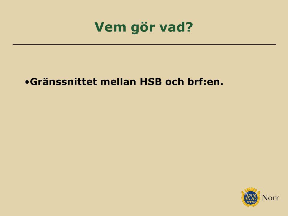 Vem gör vad? Gränssnittet mellan HSB och brf:en.