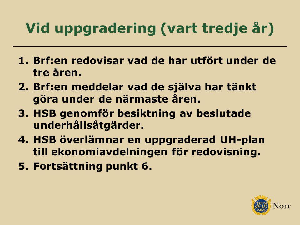 Vid uppgradering (vart tredje år) 1.Brf:en redovisar vad de har utfört under de tre åren.
