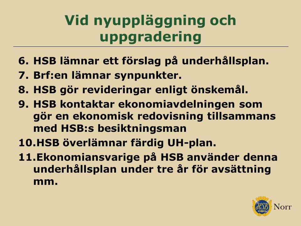 Vid nyuppläggning och uppgradering 6.HSB lämnar ett förslag på underhållsplan.