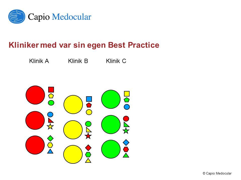 © Capio Medocular Kliniker med var sin egen Best Practice Klinik AKlinik BKlinik C