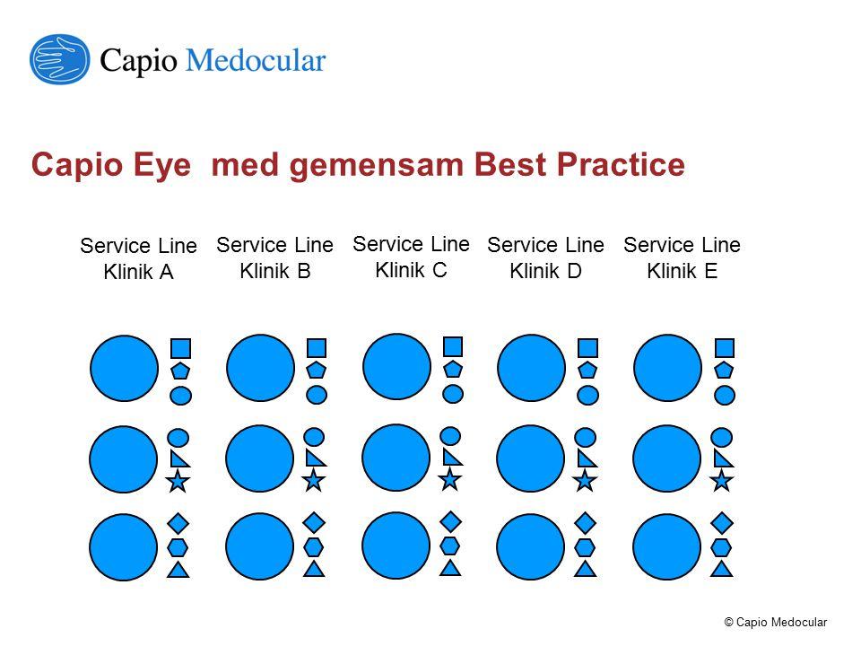 © Capio Medocular Capio Eye med gemensam Best Practice Service Line Klinik A Service Line Klinik B Service Line Klinik C Service Line Klinik D Service