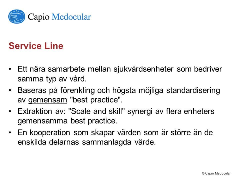 © Capio Medocular Service Line Ett nära samarbete mellan sjukvårdsenheter som bedriver samma typ av vård. Baseras på förenkling och högsta möjliga sta