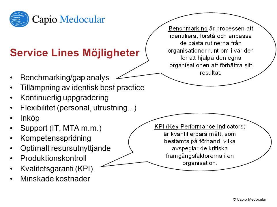 © Capio Medocular Service Lines Möjligheter Benchmarking/gap analys Tillämpning av identisk best practice Kontinuerlig uppgradering Flexibilitet (pers