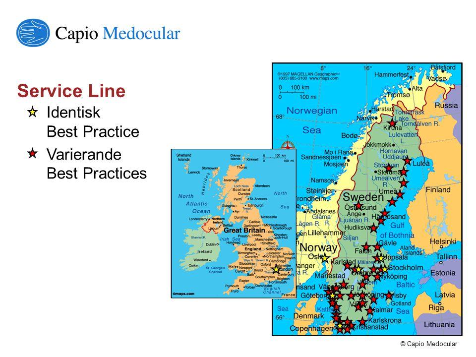 © Capio Medocular Service Line Identisk Best Practice Varierande Best Practices