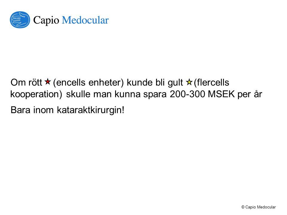 © Capio Medocular Om rött (encells enheter) kunde bli gult (flercells kooperation) skulle man kunna spara 200-300 MSEK per år Bara inom kataraktkirurg