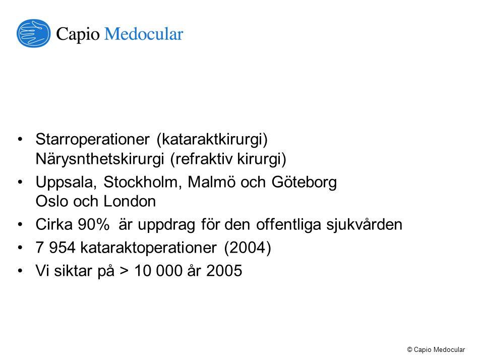 Starroperationer (kataraktkirurgi) Närysnthetskirurgi (refraktiv kirurgi) Uppsala, Stockholm, Malmö och Göteborg Oslo och London Cirka 90% är uppdrag