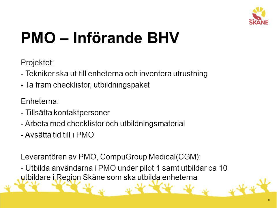 11 PMO – Införande BHV Projektet: - Tekniker ska ut till enheterna och inventera utrustning - Ta fram checklistor, utbildningspaket Enheterna: - Tills