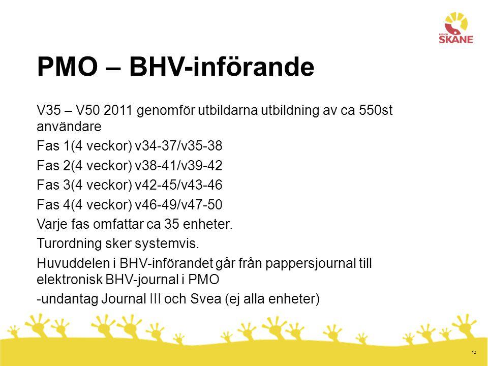 12 PMO – BHV-införande V35 – V50 2011 genomför utbildarna utbildning av ca 550st användare Fas 1(4 veckor) v34-37/v35-38 Fas 2(4 veckor) v38-41/v39-42