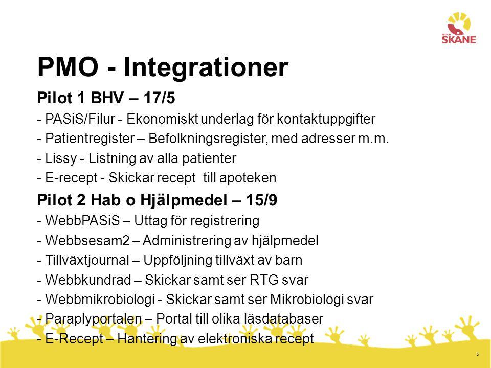 5 PMO - Integrationer Pilot 1 BHV – 17/5 - PASiS/Filur - Ekonomiskt underlag för kontaktuppgifter - Patientregister – Befolkningsregister, med adresse