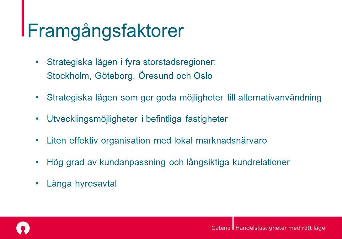 Framgångsfaktorer Strategiska lägen i fyra storstadsregioner: Stockholm, Göteborg, Öresund och Oslo Strategiska lägen som ger goda möjligheter till alternativanvändning Utvecklingsmöjligheter i befintliga fastigheter Liten effektiv organisation med lokal marknadsnärvaro Hög grad av kundanpassning och långsiktiga kundrelationer Långa hyresavtal