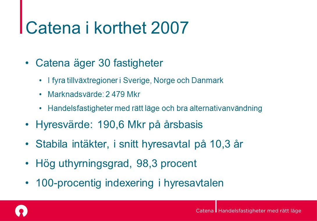 Catena i korthet 2007 Catena äger 30 fastigheter I fyra tillväxtregioner i Sverige, Norge och Danmark Marknadsvärde: 2 479 Mkr Handelsfastigheter med rätt läge och bra alternativanvändning Hyresvärde: 190,6 Mkr på årsbasis Stabila intäkter, i snitt hyresavtal på 10,3 år Hög uthyrningsgrad, 98,3 procent 100-procentig indexering i hyresavtalen