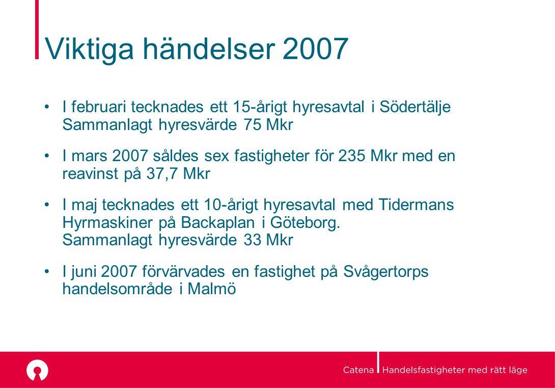 Viktiga händelser 2007 I februari tecknades ett 15-årigt hyresavtal i Södertälje Sammanlagt hyresvärde 75 Mkr I mars 2007 såldes sex fastigheter för 235 Mkr med en reavinst på 37,7 Mkr I maj tecknades ett 10-årigt hyresavtal med Tidermans Hyrmaskiner på Backaplan i Göteborg.