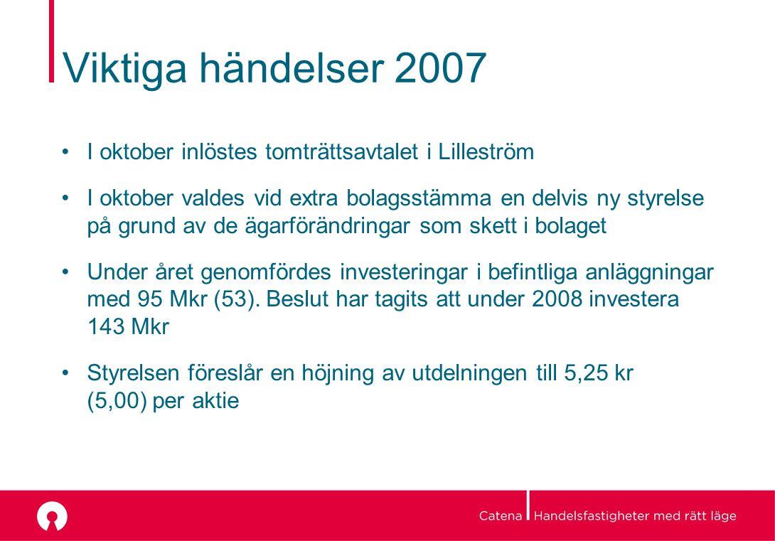 Viktiga händelser 2007 I oktober inlöstes tomträttsavtalet i Lilleström I oktober valdes vid extra bolagsstämma en delvis ny styrelse på grund av de ägarförändringar som skett i bolaget Under året genomfördes investeringar i befintliga anläggningar med 95 Mkr (53).