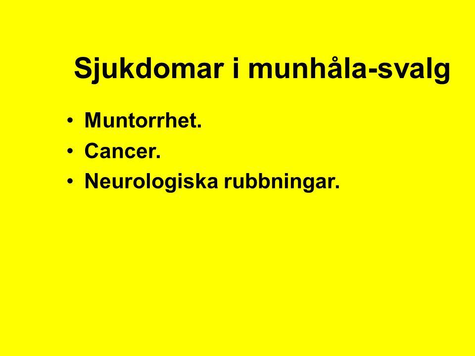 Sjukdomar i esofagus: 1.