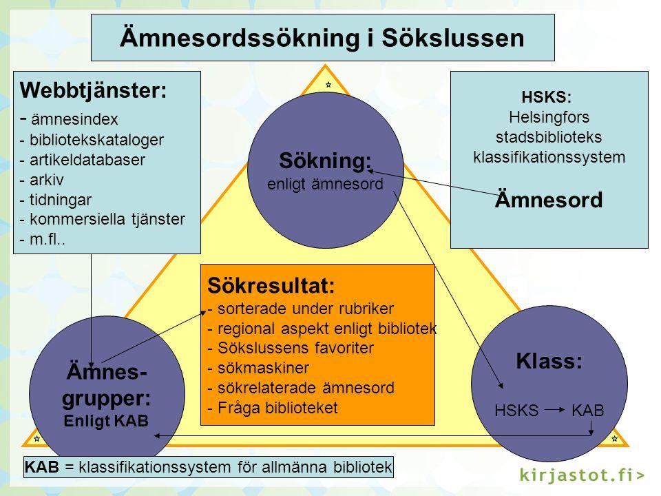 Sökning: enligt ämnesord Ämnes- grupper: Enligt KAB Klass: HSKS KAB HSKS: Helsingfors stadsbiblioteks klassifikationssystem Ämnesord Webbtjänster: - ä
