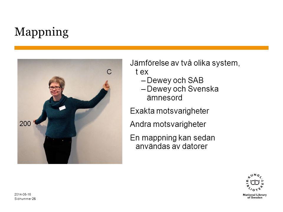 Sidnummer Mappning Jämförelse av två olika system, t ex –Dewey och SAB –Dewey och Svenska ämnesord Exakta motsvarigheter Andra motsvarigheter En mappn