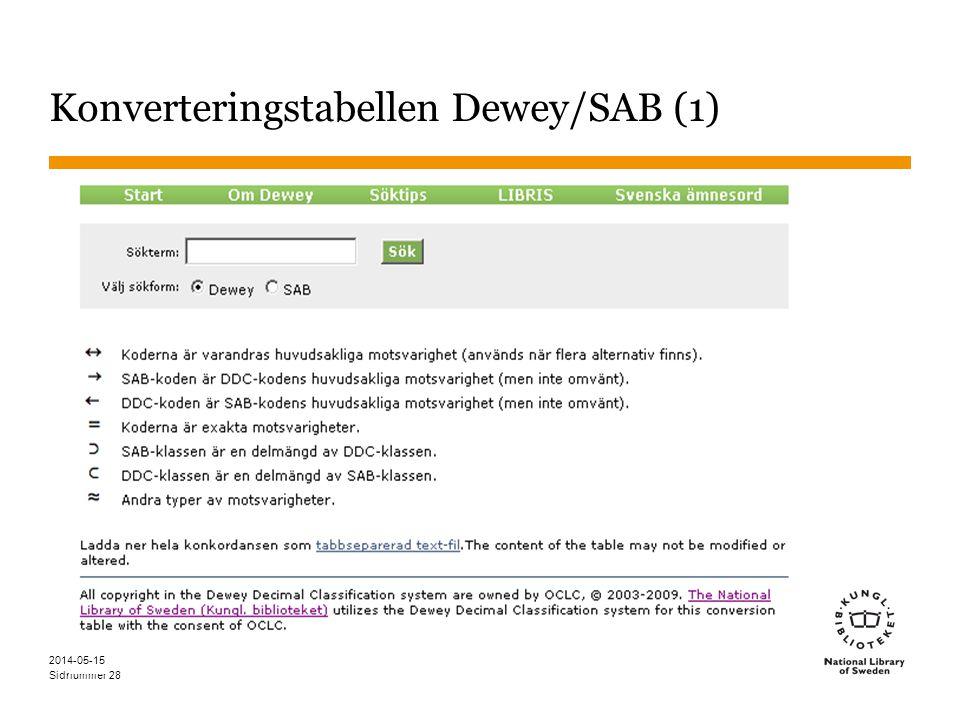 Sidnummer Konverteringstabellen Dewey/SAB (1) 28 2014-05-15