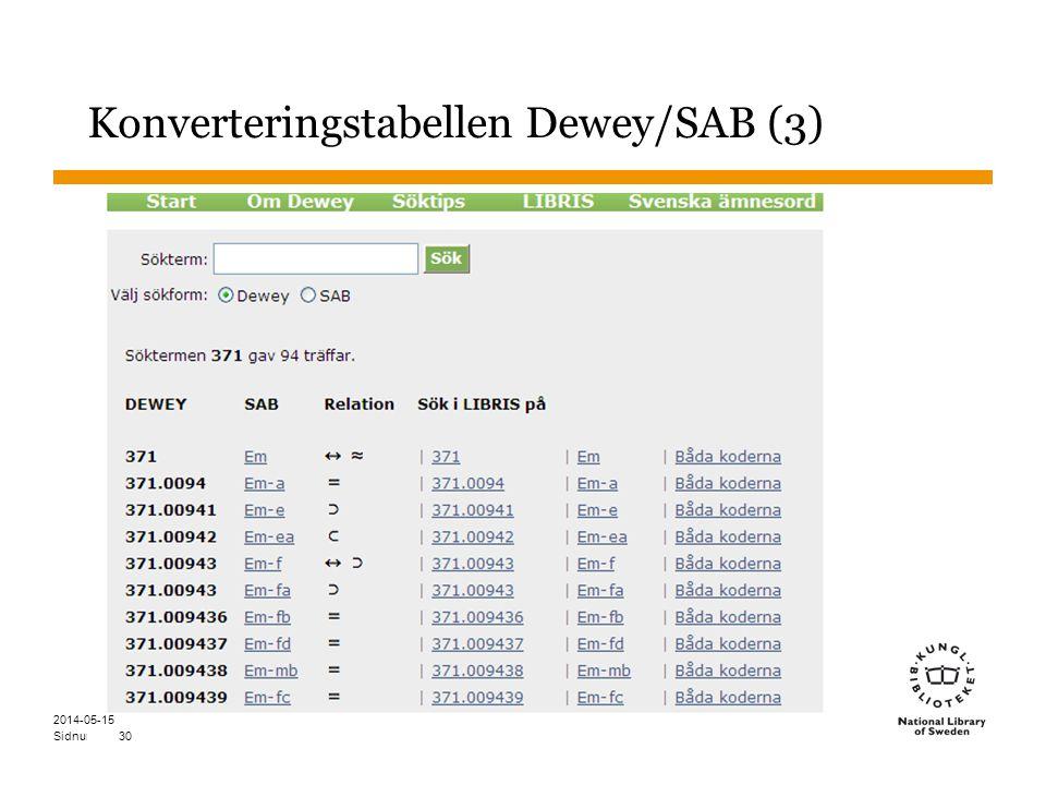 Sidnummer Konverteringstabellen Dewey/SAB (3) 30 2014-05-15