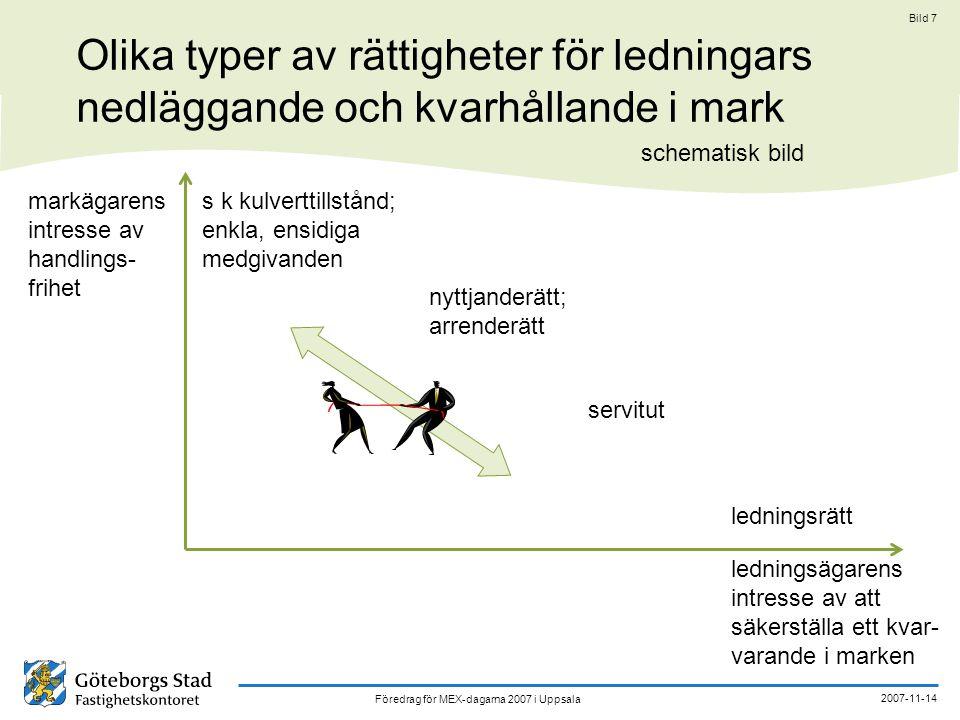 Föredrag för MEX-dagarna 2007 i Uppsala 2007-11-14 Bild 7 Olika typer av rättigheter för ledningars nedläggande och kvarhållande i mark markägarens in