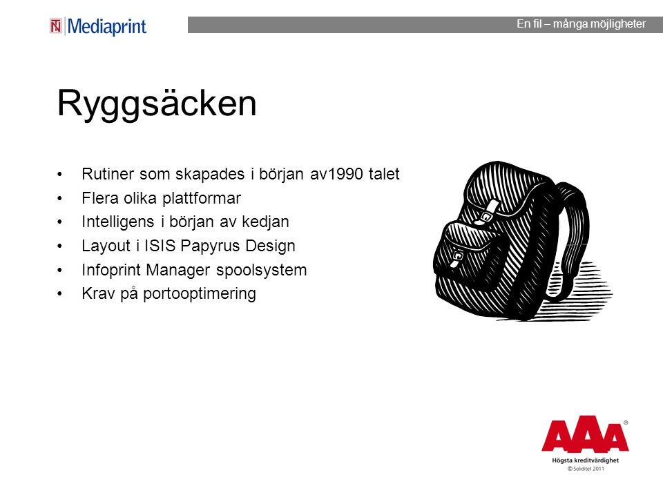 Ryggsäcken Rutiner som skapades i början av1990 talet Flera olika plattformar Intelligens i början av kedjan Layout i ISIS Papyrus Design Infoprint Ma
