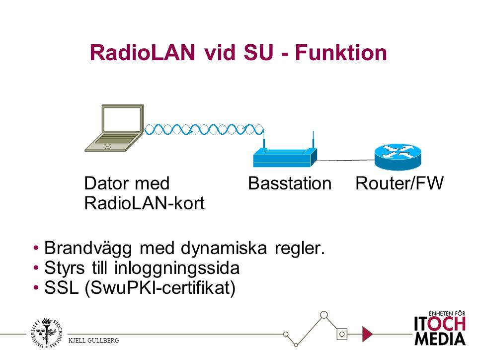 KJELL GULLBERG RadioLAN vid SU - Funktion Dator med Basstation Router/FW RadioLAN-kort Brandvägg med dynamiska regler.