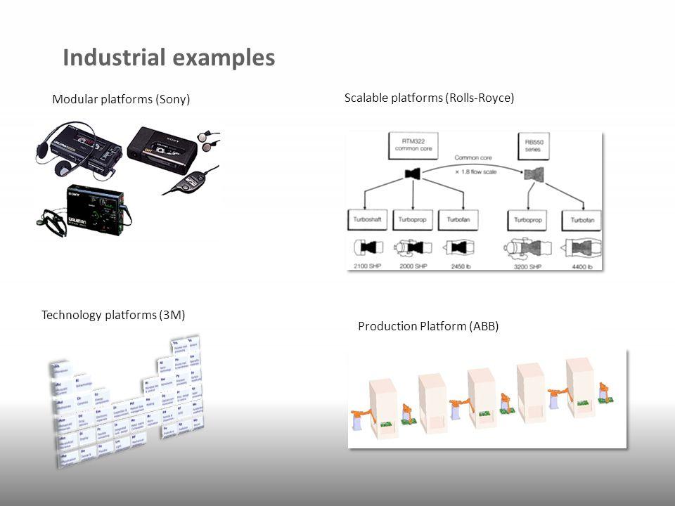 Scalable platforms (Rolls-Royce) Technology platforms (3M) Modular platforms (Sony) Industrial examples Production Platform (ABB)