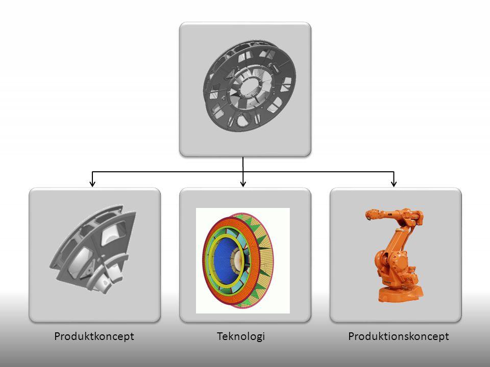 ProduktkonceptTeknologiProduktionskoncept