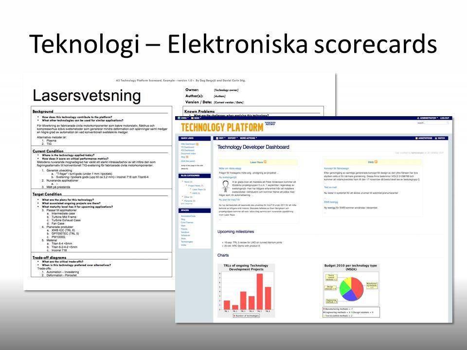 Teknologi – Elektroniska scorecards