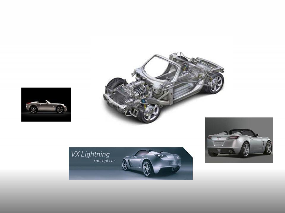 Volvo Aeros ramverk för plattformsarbete